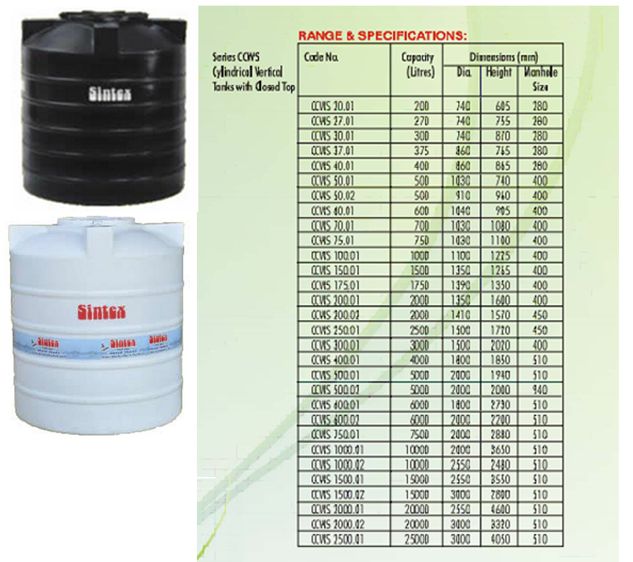 Water Storage Tank Sizes Pictures To Pin On Pinterest